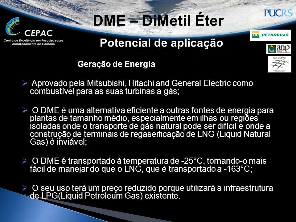 DME – DiMetil Éter Potencial de aplicação