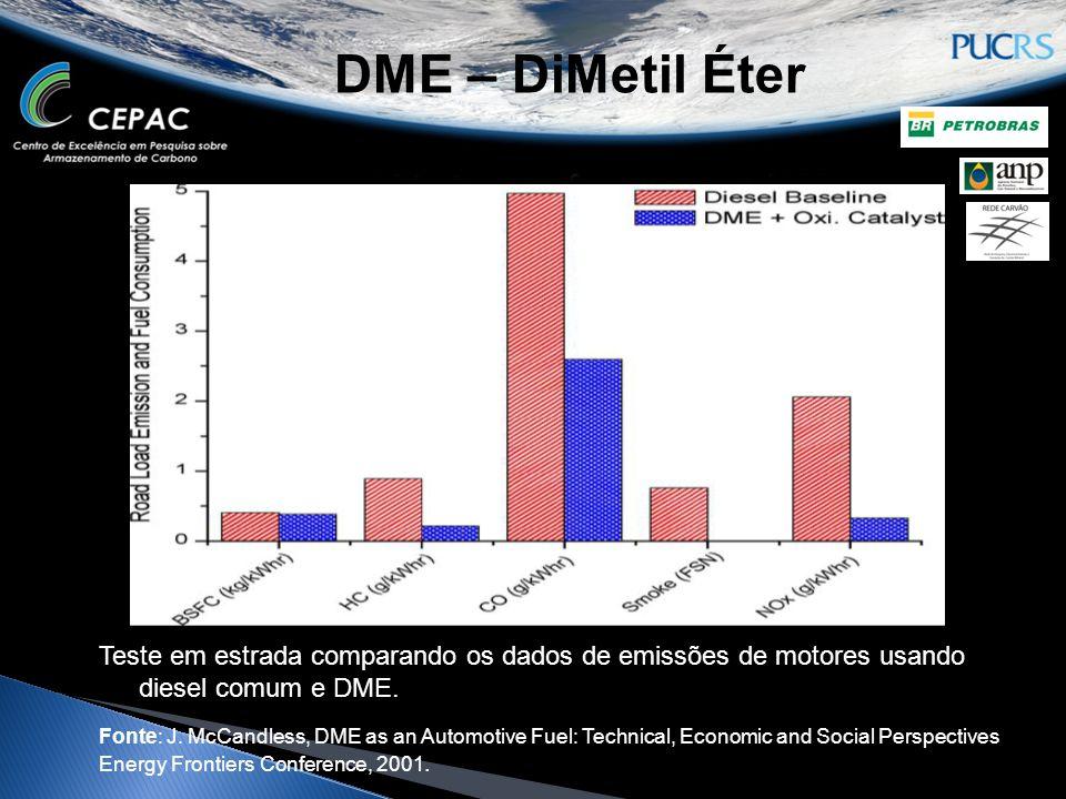 DME – DiMetil Éter Teste em estrada comparando os dados de emissões de motores usando diesel comum e DME.