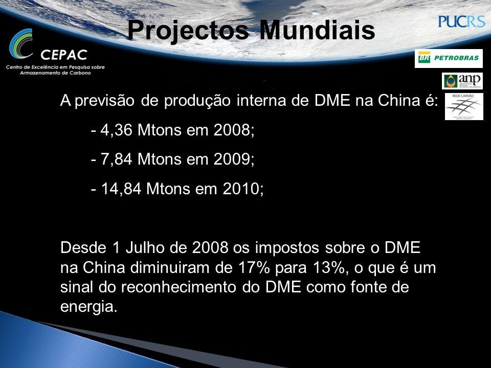 Projectos Mundiais A previsão de produção interna de DME na China é: