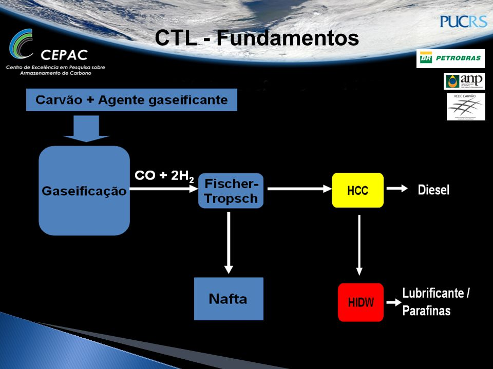 CTL - Fundamentos 4