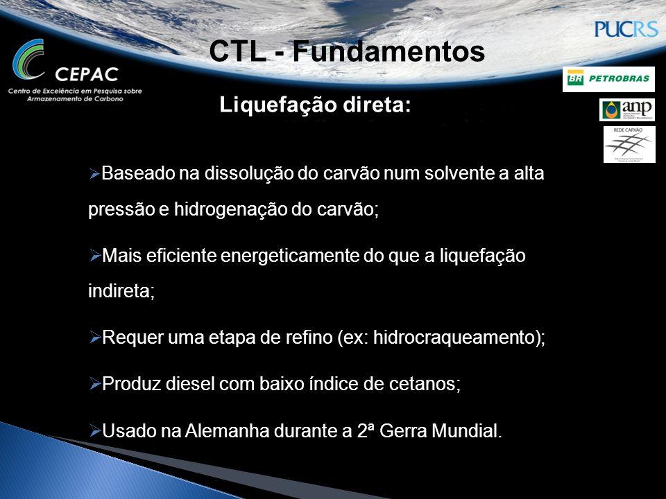 CTL - Fundamentos Liquefação direta:
