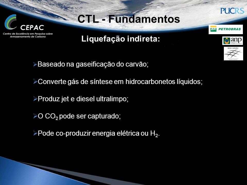 CTL - Fundamentos Liquefação indireta: