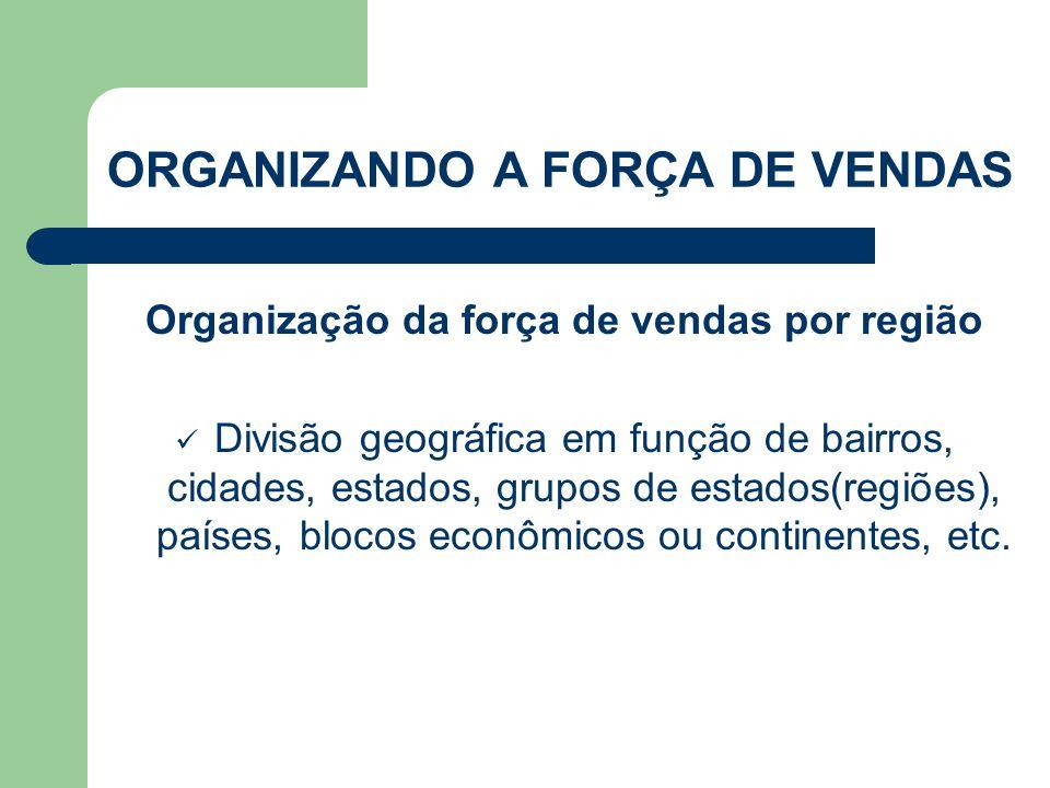 Organização da força de vendas por região