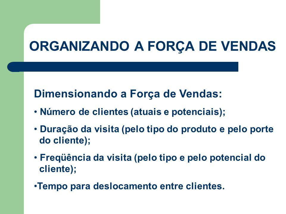 ORGANIZANDO A FORÇA DE VENDAS