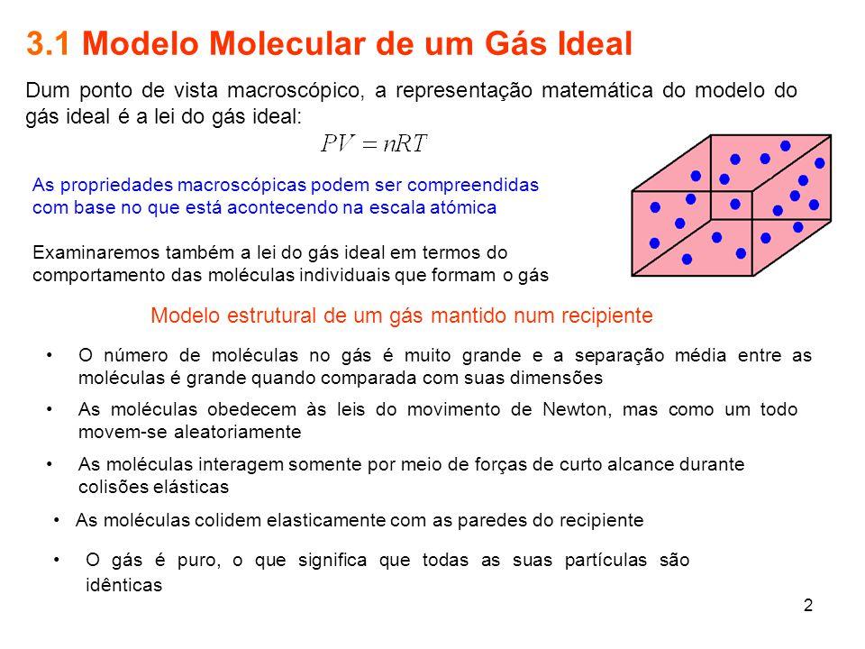 Modelo estrutural de um gás mantido num recipiente