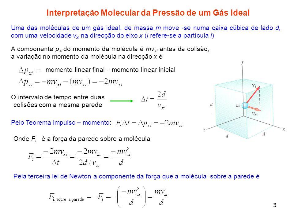 Interpretação Molecular da Pressão de um Gás Ideal
