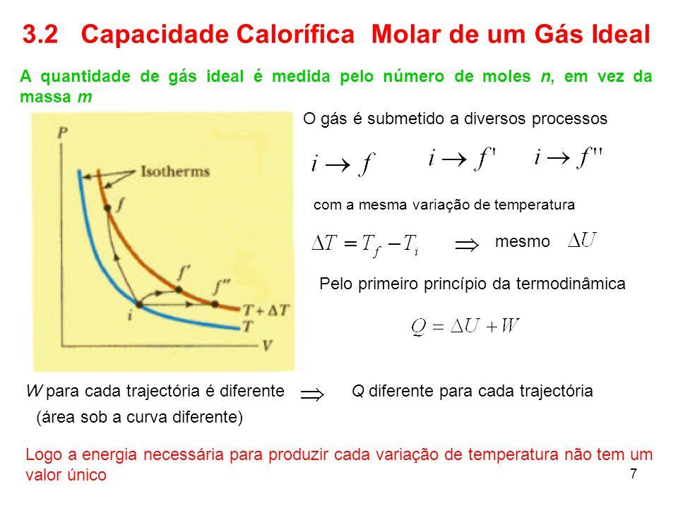 3.2 Capacidade Calorífica Molar de um Gás Ideal