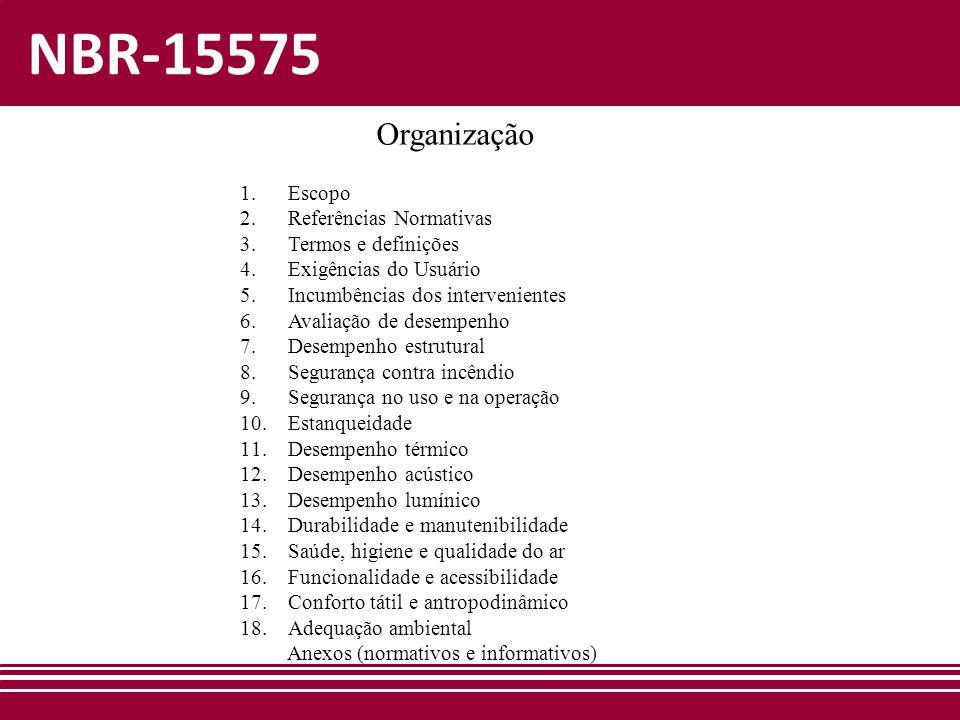 NBR-15575 Organização Escopo Referências Normativas
