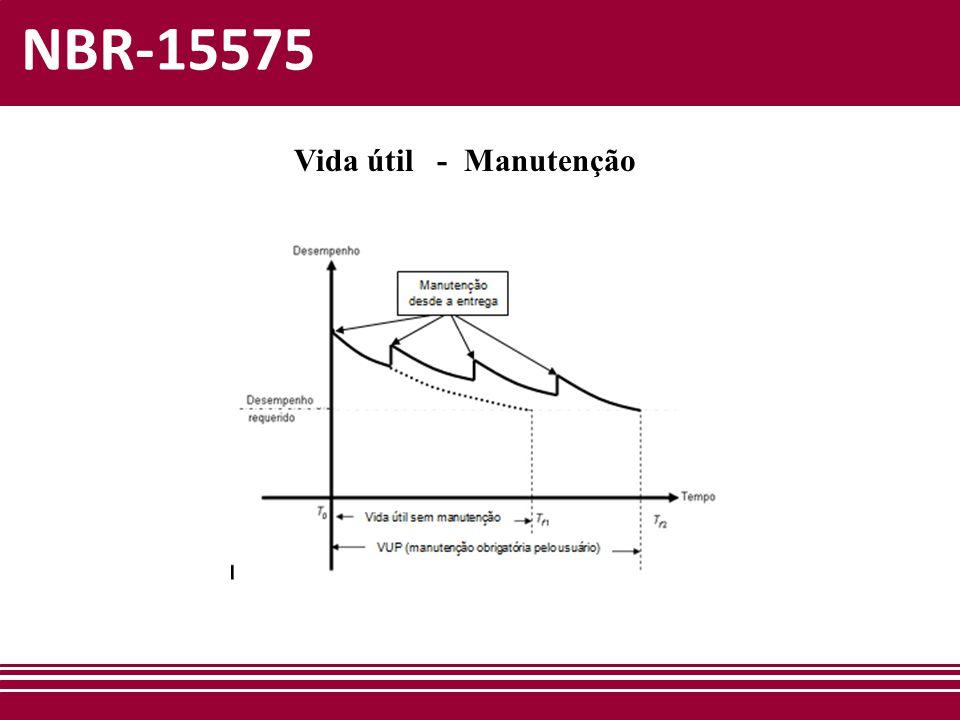 NBR-15575 Vida útil - Manutenção
