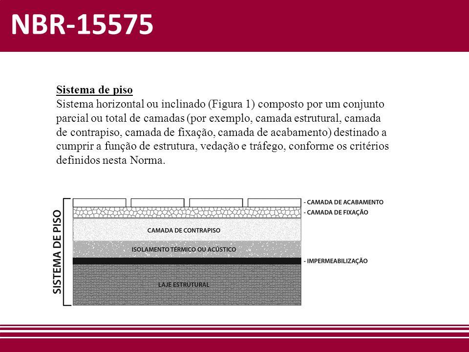 NBR-15575 Sistema de piso.