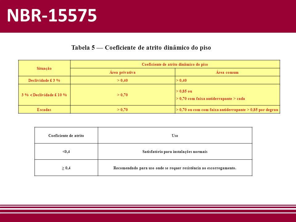 NBR-15575 Tabela 5 — Coeficiente de atrito dinâmico do piso Situação