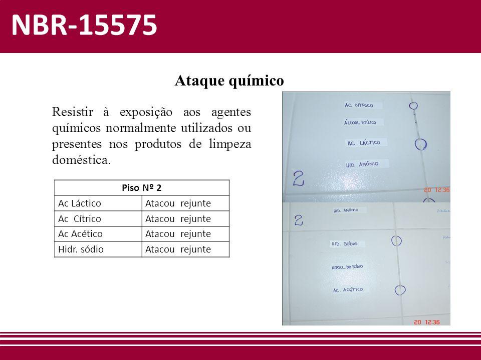 NBR-15575 Ataque químico. Resistir à exposição aos agentes químicos normalmente utilizados ou presentes nos produtos de limpeza doméstica.