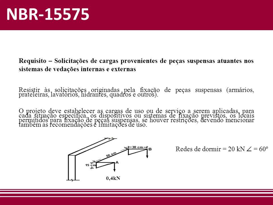 NBR-15575 Requisito – Solicitações de cargas provenientes de peças suspensas atuantes nos sistemas de vedações internas e externas.