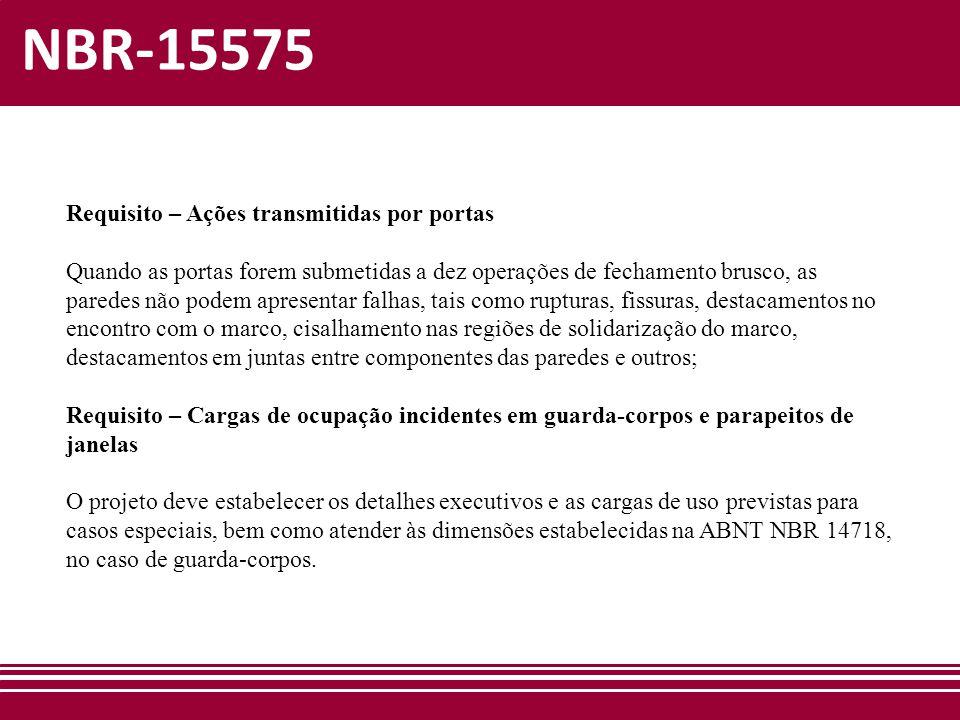 NBR-15575 Requisito – Ações transmitidas por portas