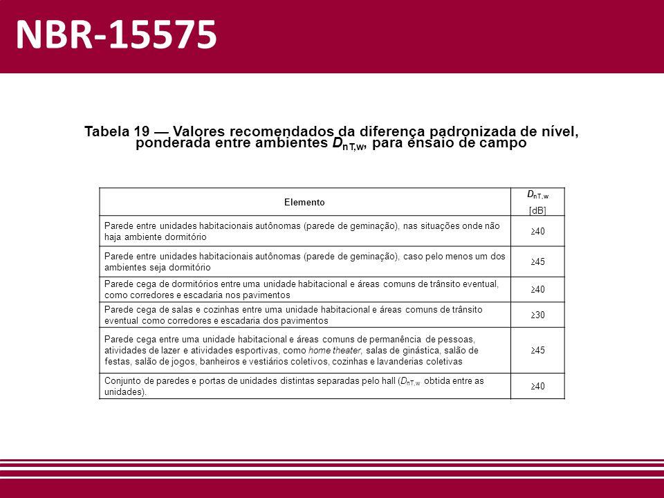 NBR-15575 Tabela 19 — Valores recomendados da diferença padronizada de nível, ponderada entre ambientes DnT,w, para ensaio de campo.