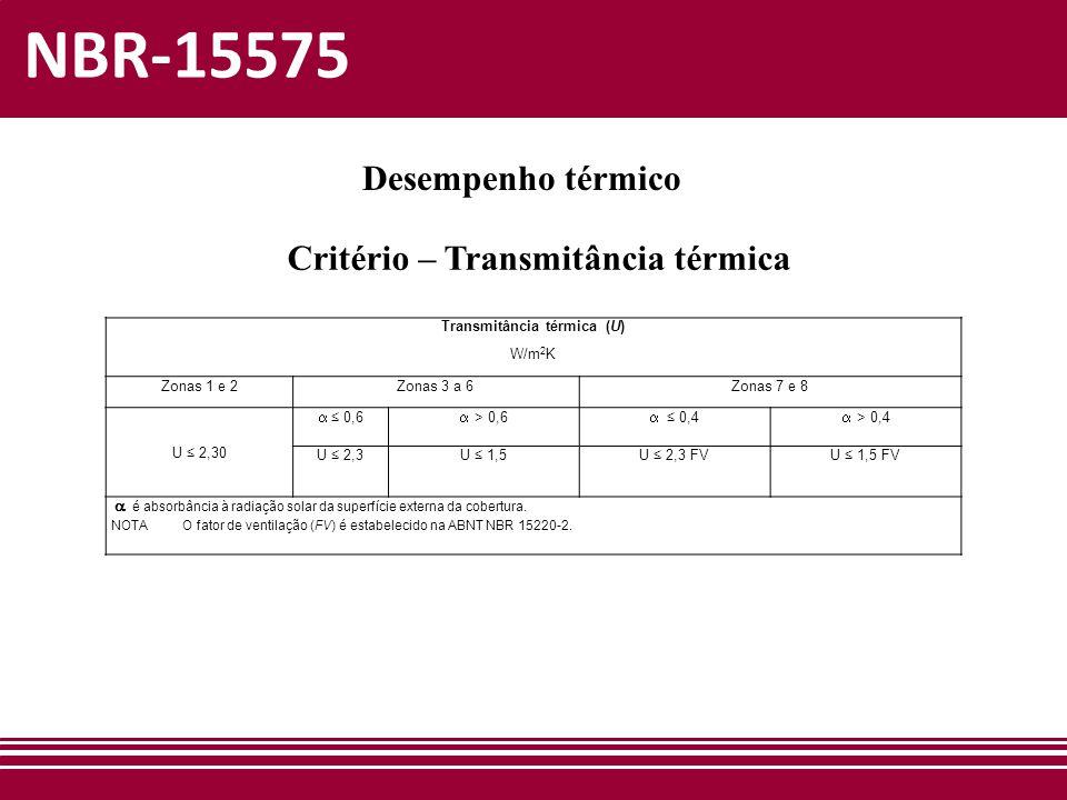 Transmitância térmica (U)