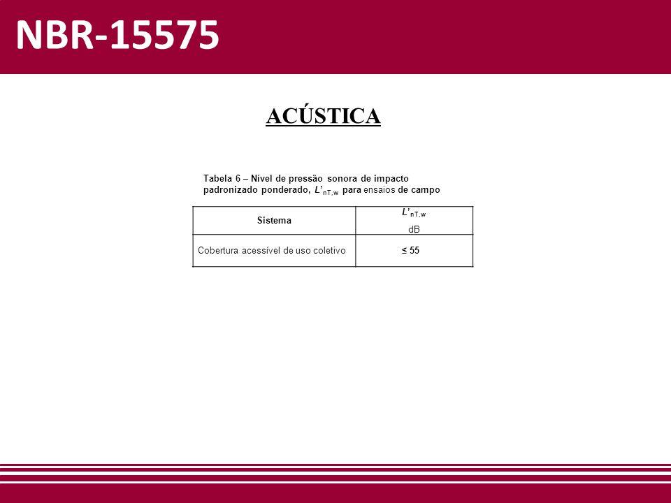 NBR-15575 ACÚSTICA. Tabela 6 – Nível de pressão sonora de impacto padronizado ponderado, L'nT,w para ensaios de campo.