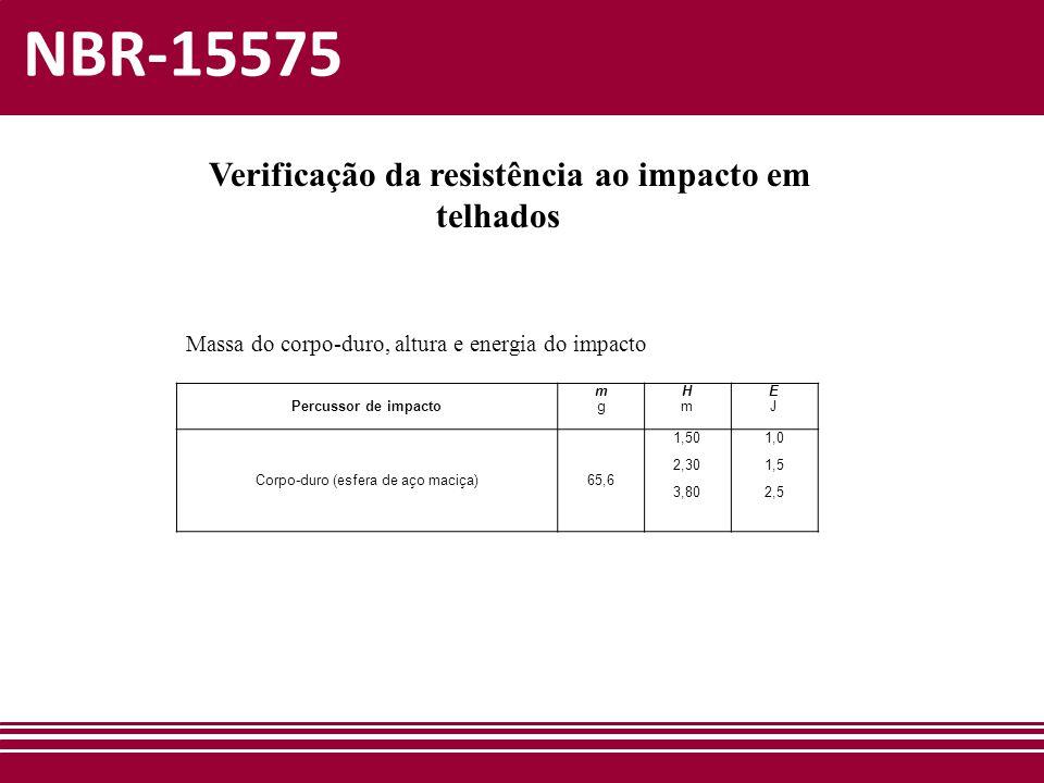 Verificação da resistência ao impacto em telhados