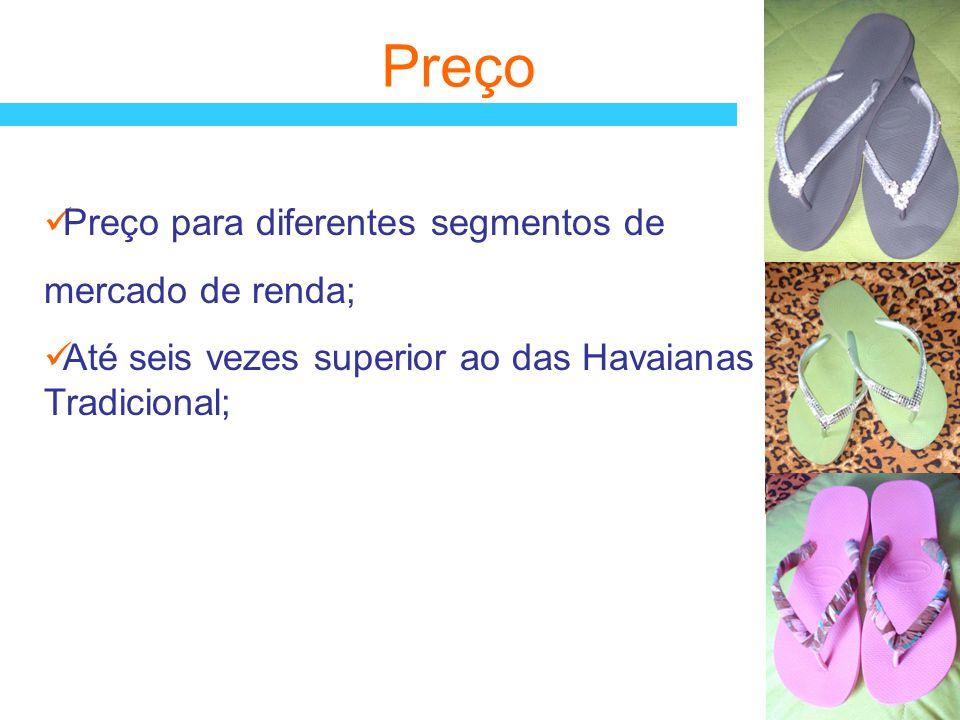 Preço Preço para diferentes segmentos de mercado de renda;
