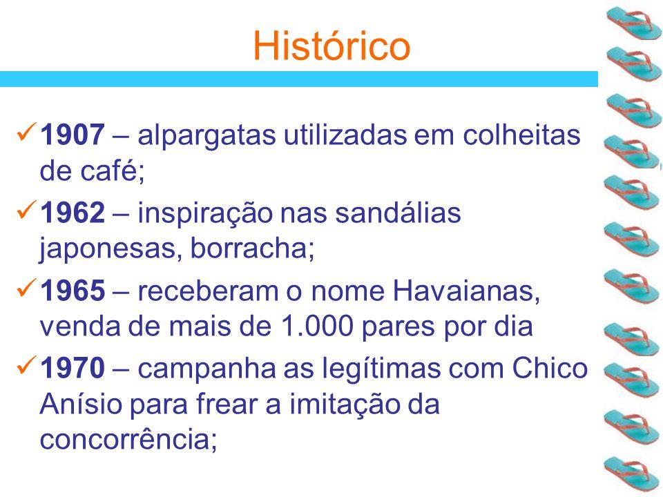 Histórico 1907 – alpargatas utilizadas em colheitas de café;
