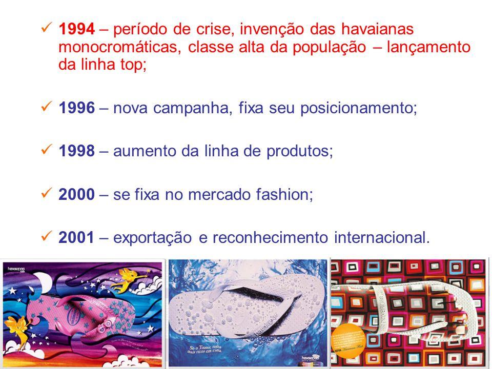 1994 – período de crise, invenção das havaianas monocromáticas, classe alta da população – lançamento da linha top;