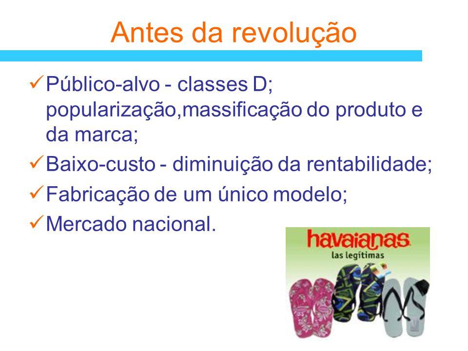 Antes da revolução Público-alvo - classes D; popularização,massificação do produto e da marca; Baixo-custo - diminuição da rentabilidade;