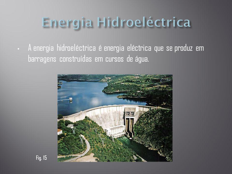 Energia Hidroeléctrica