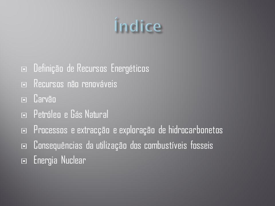 Índice Definição de Recursos Energéticos Recursos não renováveis