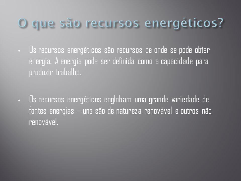 O que são recursos energéticos