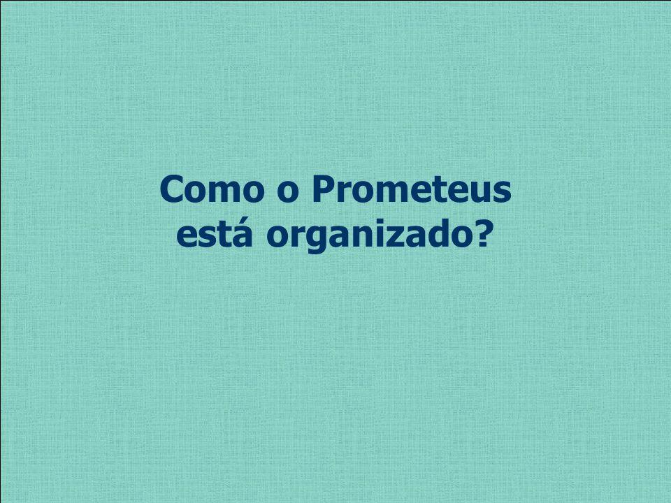 Como o Prometeus está organizado