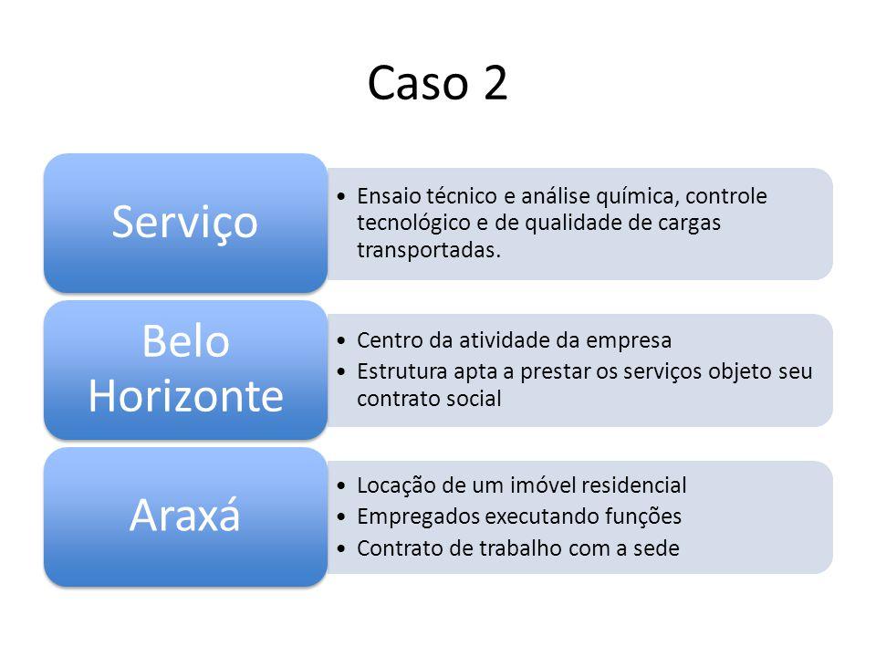 Caso 2 Serviço Belo Horizonte Araxá