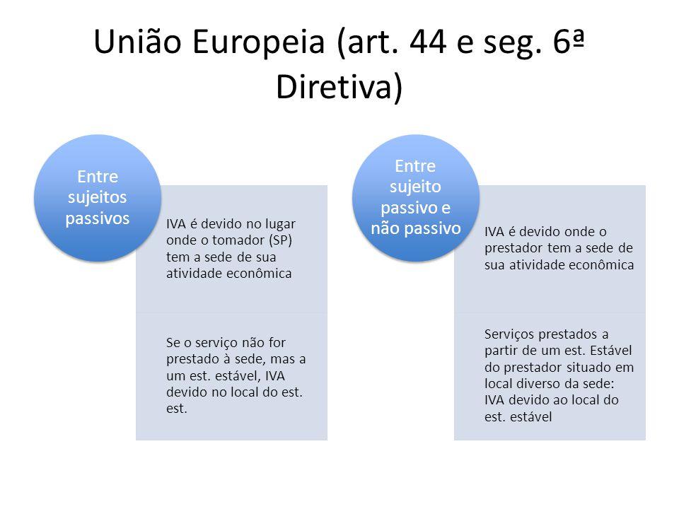 União Europeia (art. 44 e seg. 6ª Diretiva)