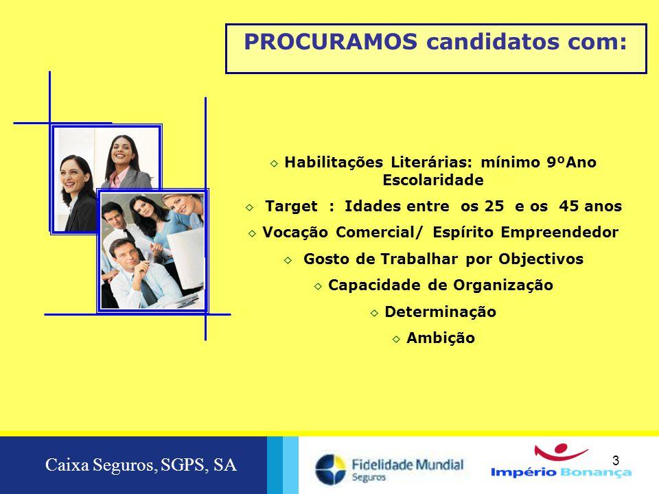 PROCURAMOS candidatos com: