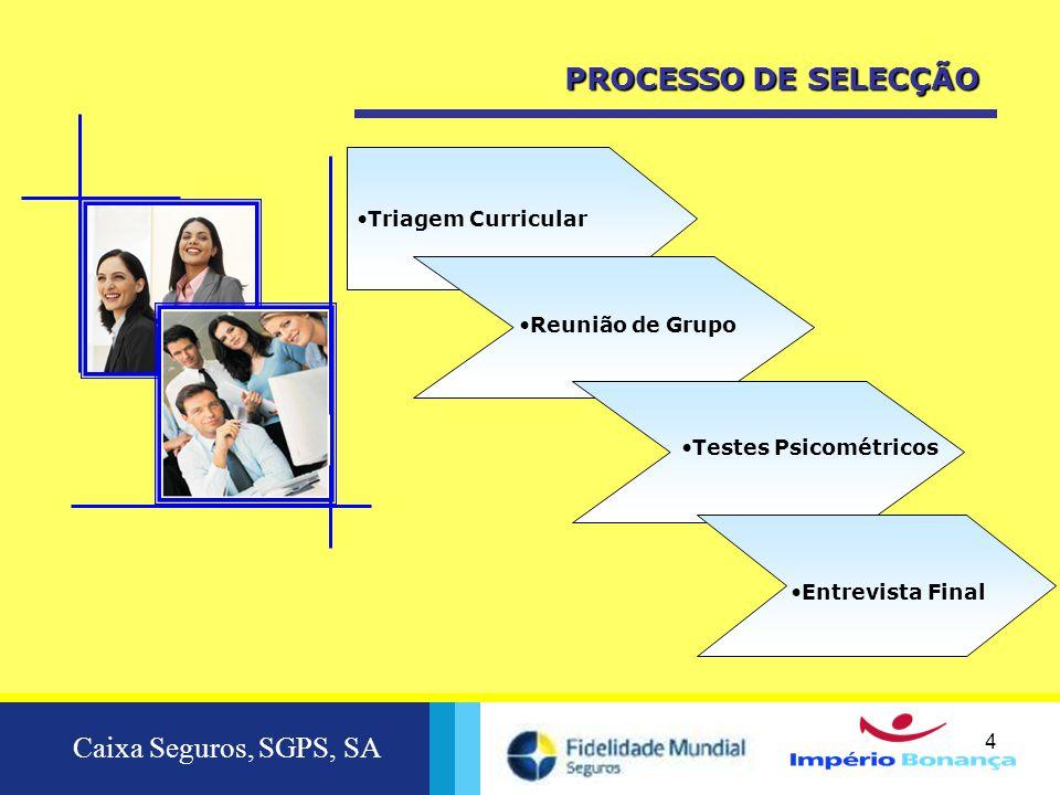 PROCESSO DE SELECÇÃO Triagem Curricular Reunião de Grupo
