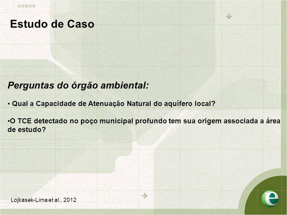 Perguntas do órgão ambiental: