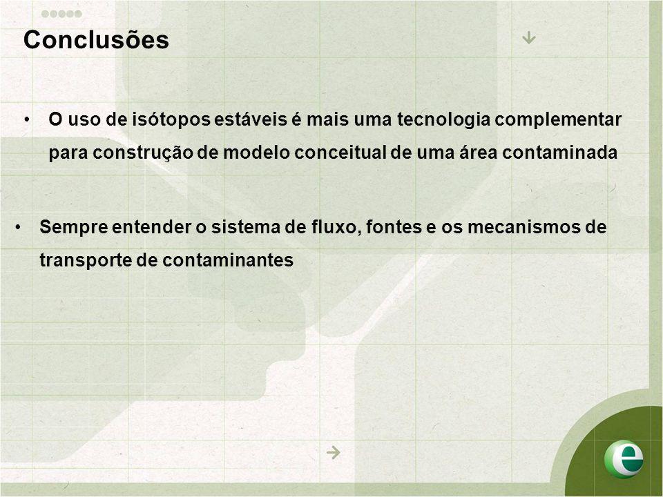 Conclusões O uso de isótopos estáveis é mais uma tecnologia complementar para construção de modelo conceitual de uma área contaminada.
