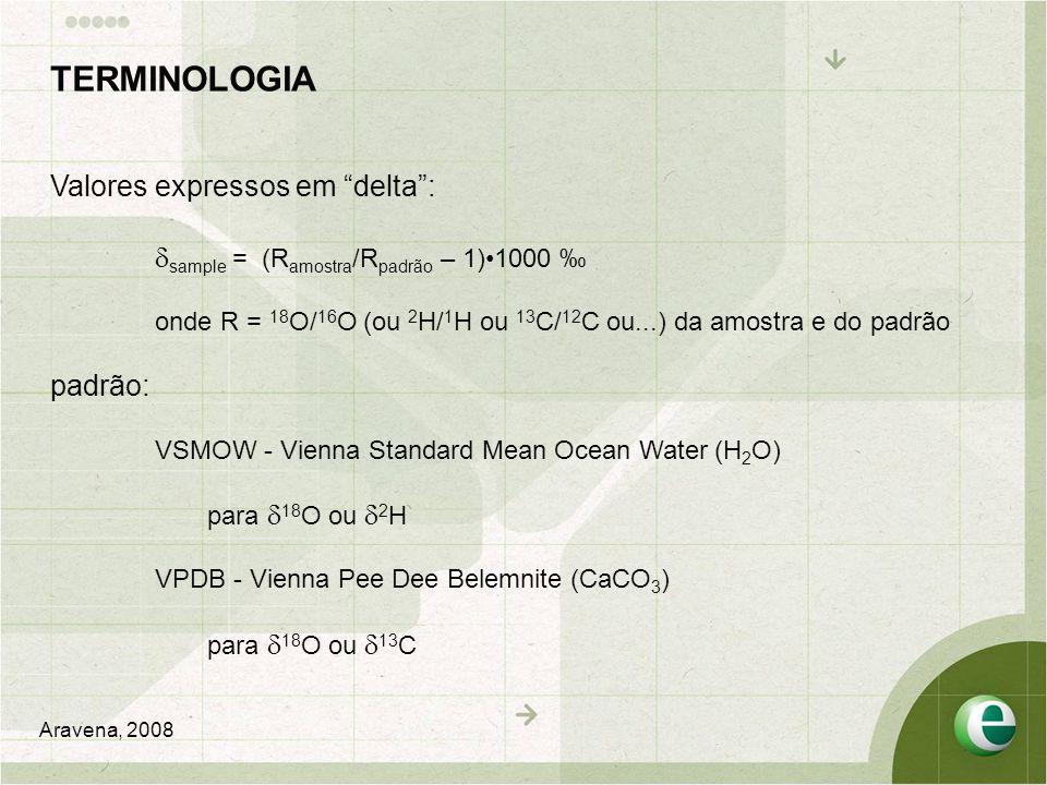 TERMINOLOGIA Valores expressos em delta :