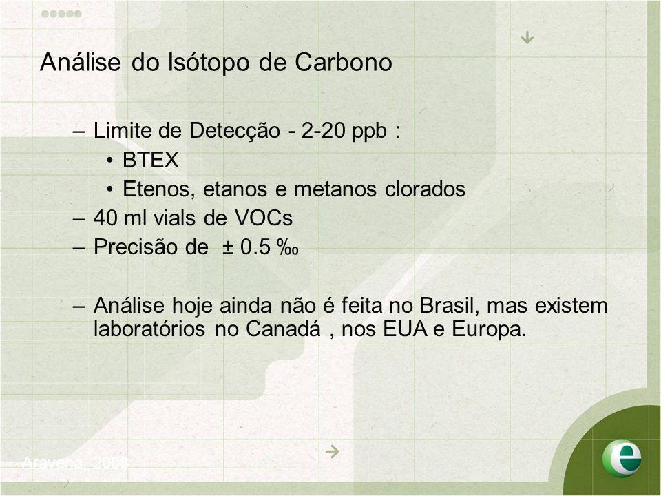 Análise do Isótopo de Carbono