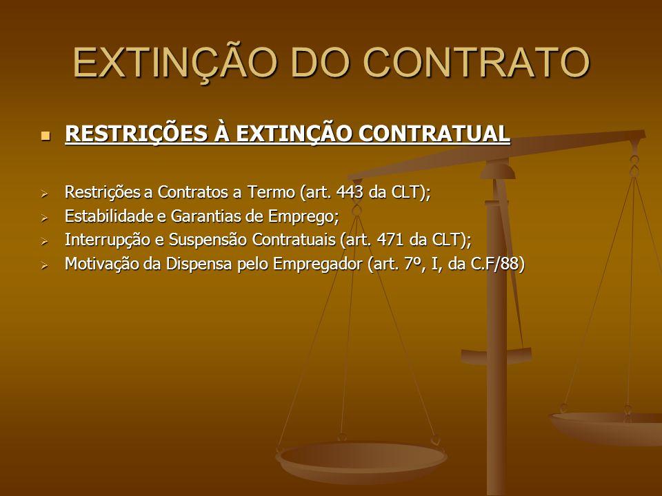 EXTINÇÃO DO CONTRATO RESTRIÇÕES À EXTINÇÃO CONTRATUAL