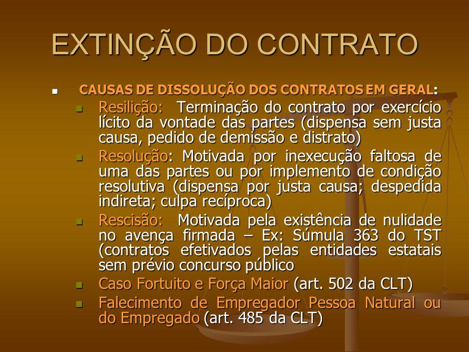 EXTINÇÃO DO CONTRATO CAUSAS DE DISSOLUÇÃO DOS CONTRATOS EM GERAL: