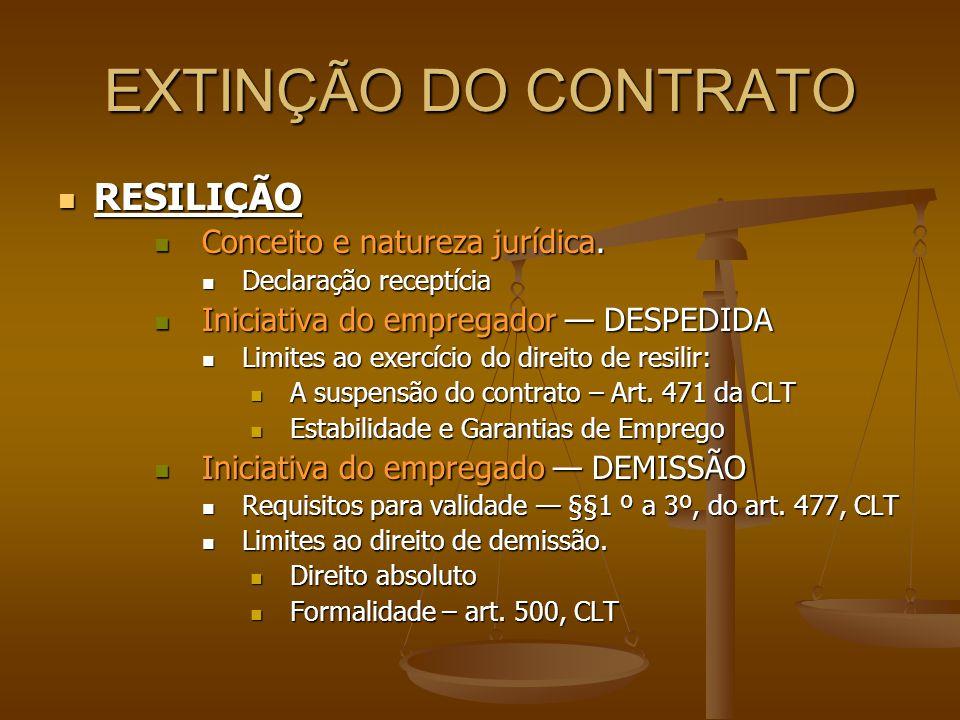 EXTINÇÃO DO CONTRATO RESILIÇÃO Conceito e natureza jurídica.