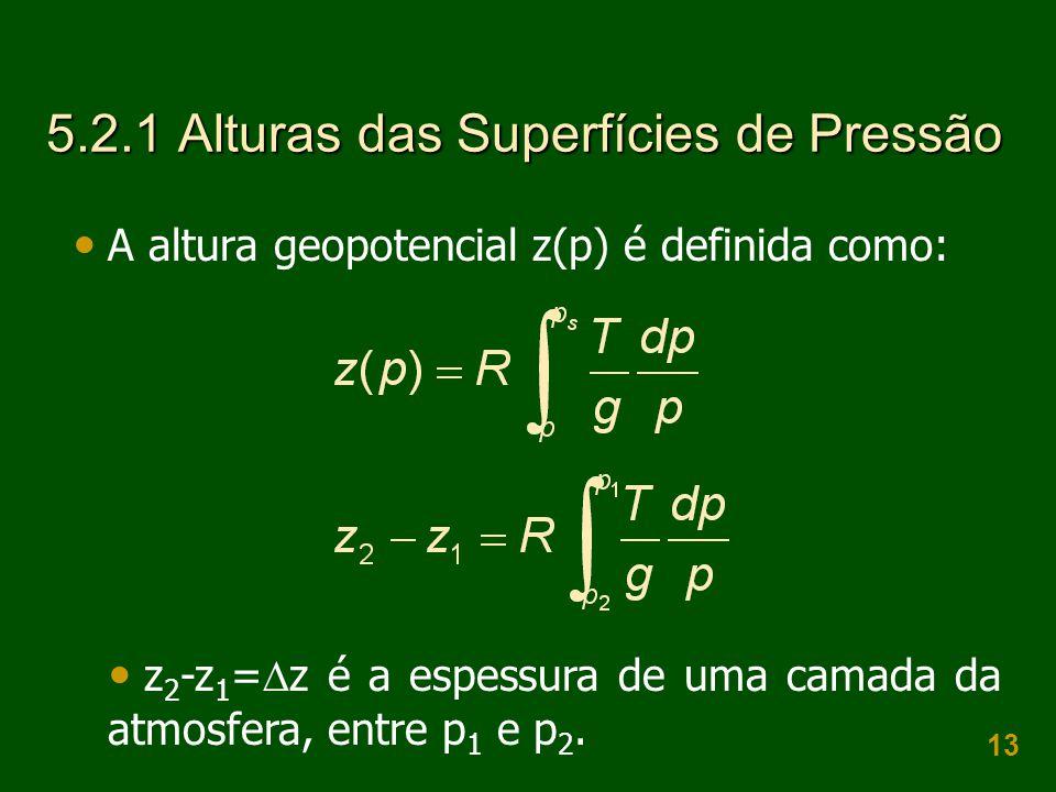 5.2.1 Alturas das Superfícies de Pressão