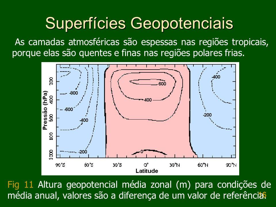 Superfícies Geopotenciais