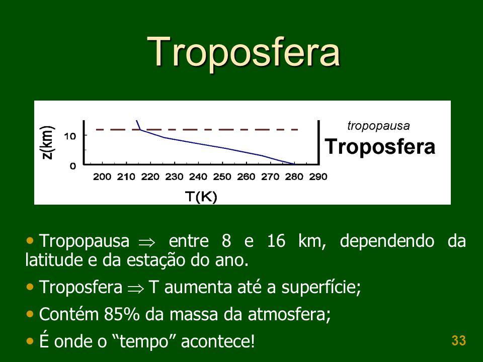Troposfera Tropopausa entre 8 e 16 km, dependendo da latitude e da estação do ano. Troposfera T aumenta até a superfície;