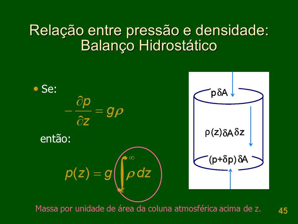 Relação entre pressão e densidade: Balanço Hidrostático