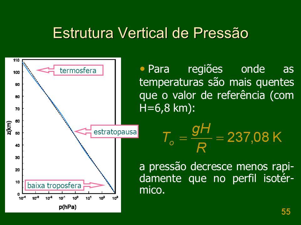Estrutura Vertical de Pressão