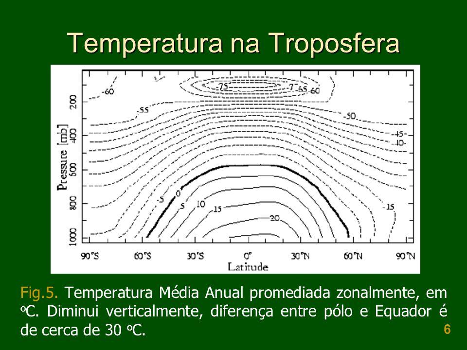 Temperatura na Troposfera