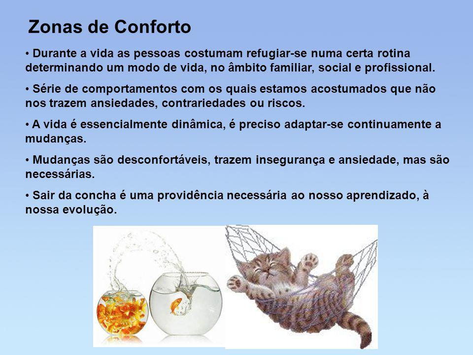 Zonas de Conforto
