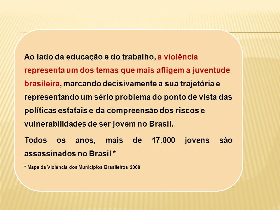 Todos os anos, mais de 17.000 jovens são assassinados no Brasil *