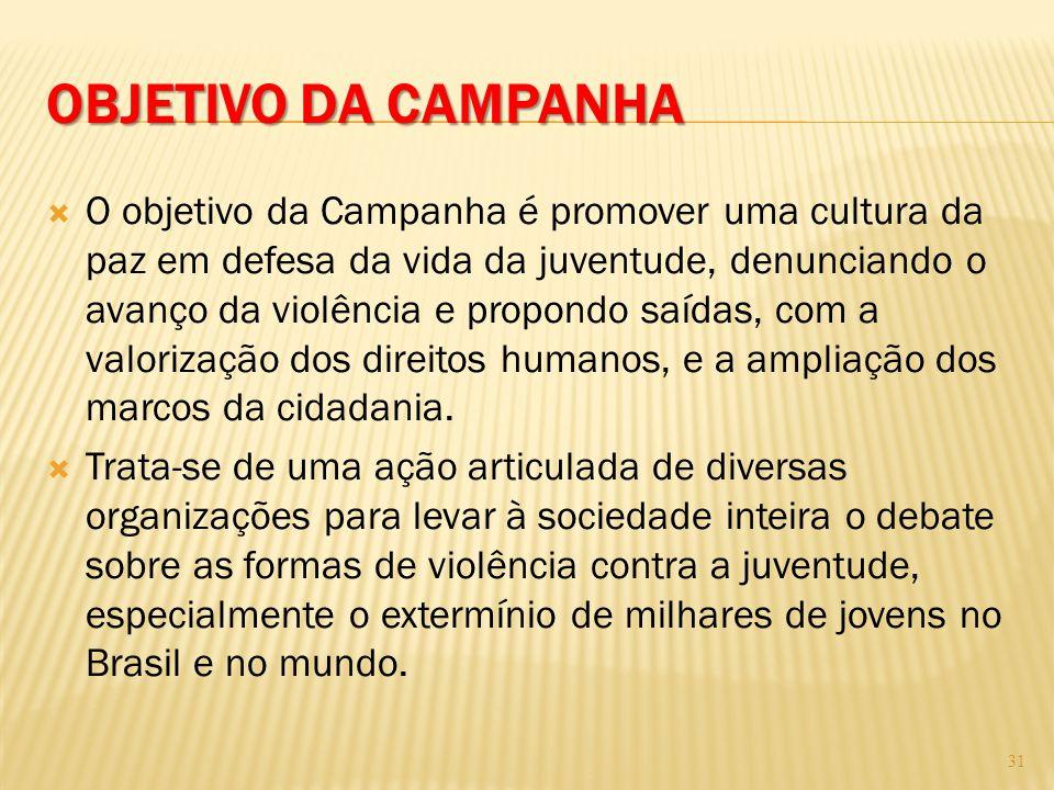OBJETIVO DA CAMPANHA
